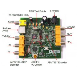 EVAL-ADV7180LQEBZ - Analog Devices Inc.